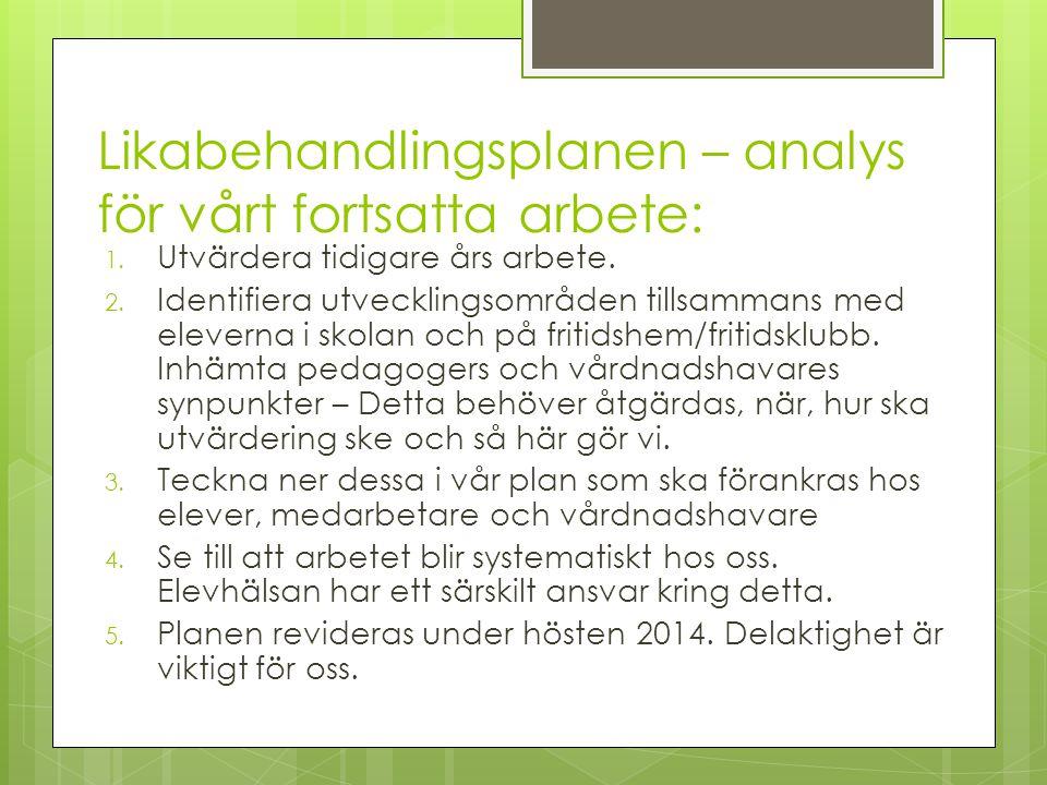 Likabehandlingsplanen – analys för vårt fortsatta arbete: