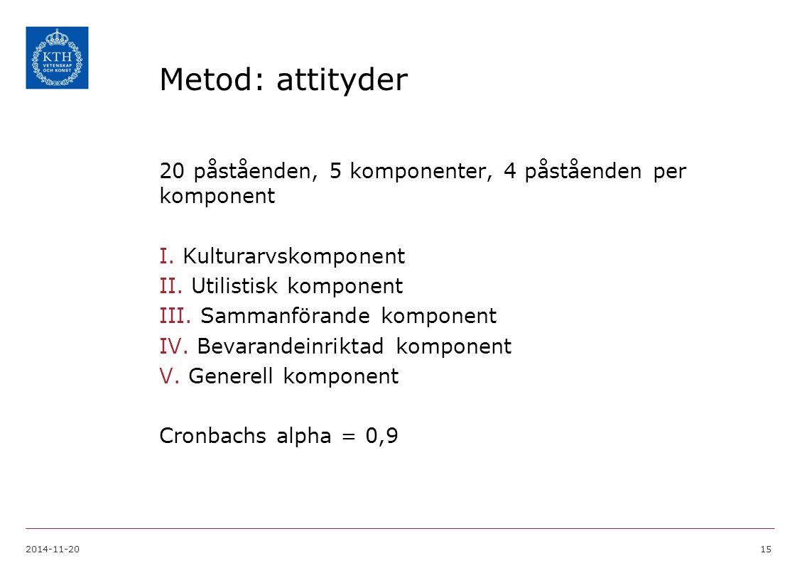 Metod: attityder 20 påståenden, 5 komponenter, 4 påståenden per komponent. Kulturarvskomponent. Utilistisk komponent.