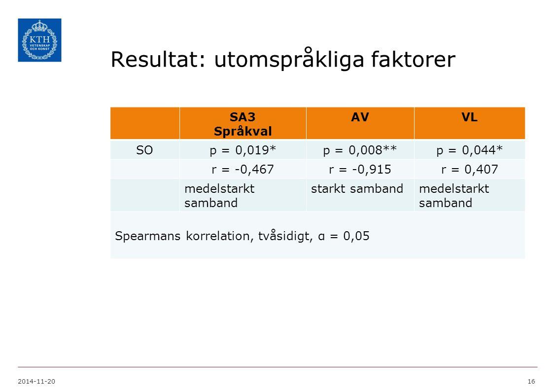 Resultat: utomspråkliga faktorer