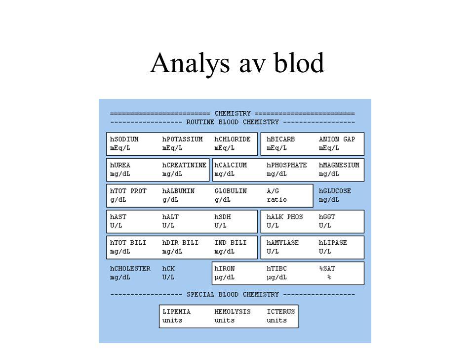 Analys av blod