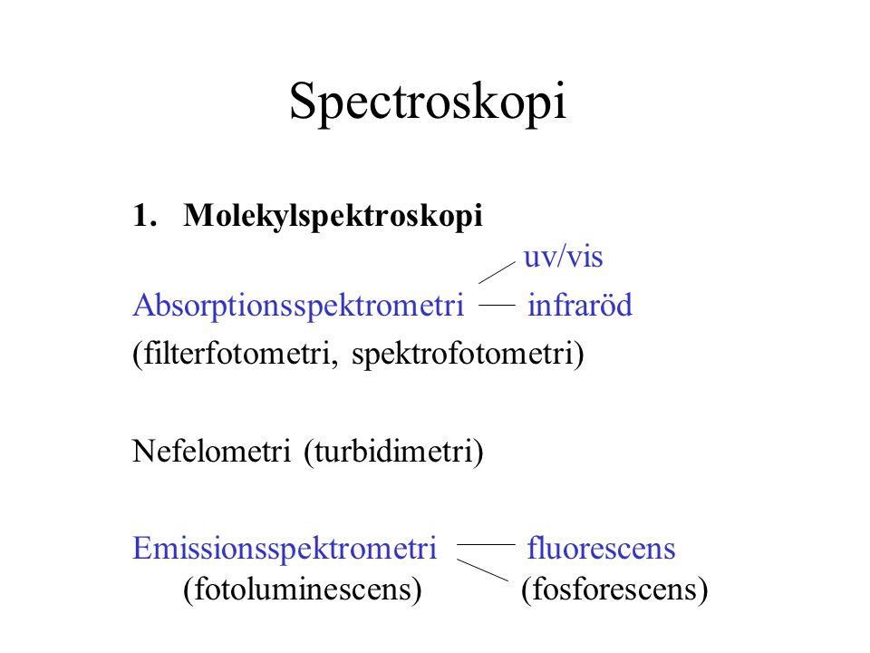 Spectroskopi Molekylspektroskopi uv/vis
