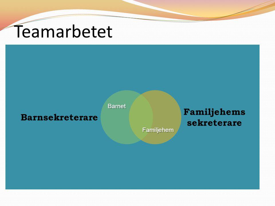 Teamarbetet Familjehems sekreterare Barnsekreterare Barnet Familjehem