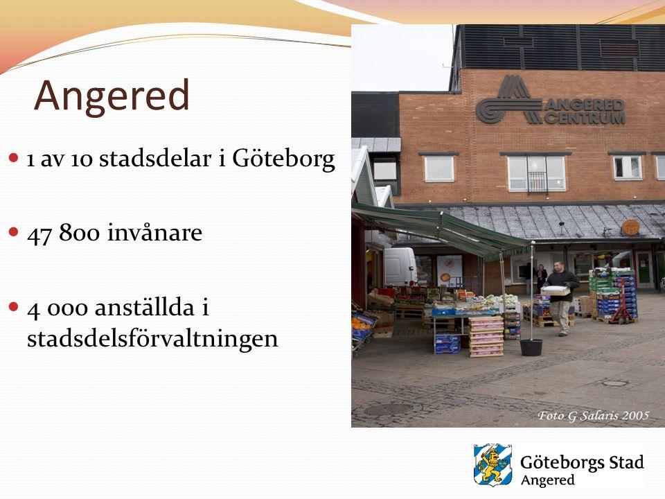 Angered 1 av 10 stadsdelar i Göteborg 47 800 invånare