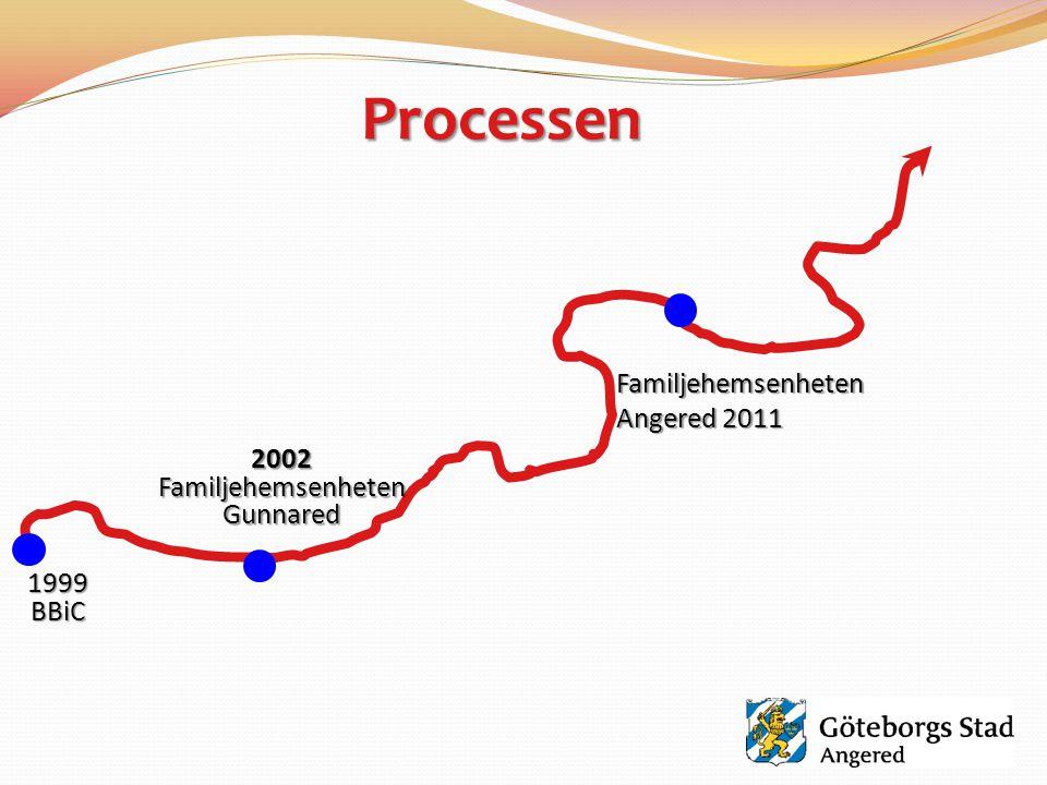 Processen Familjehemsenheten Angered 2011 2002 Familjehemsenheten