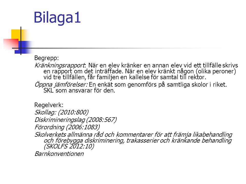 Bilaga1 Begrepp: