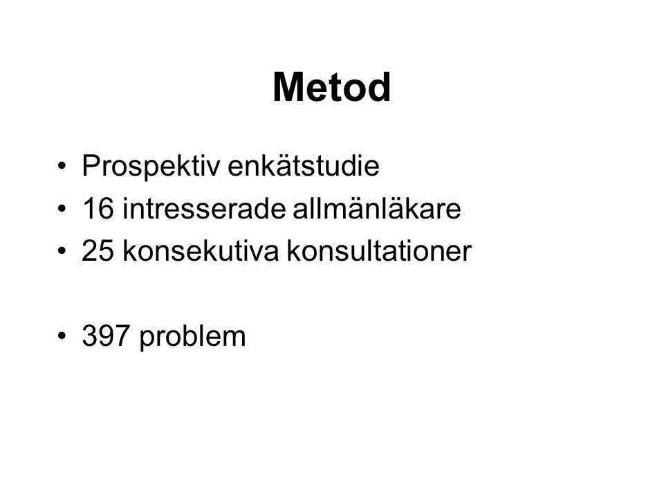 Metod Prospektiv enkätstudie 16 intresserade allmänläkare