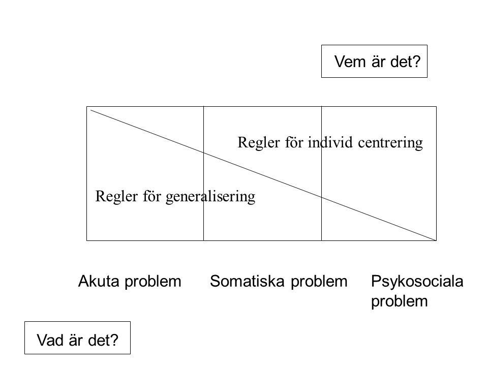 Regler för individ centrering