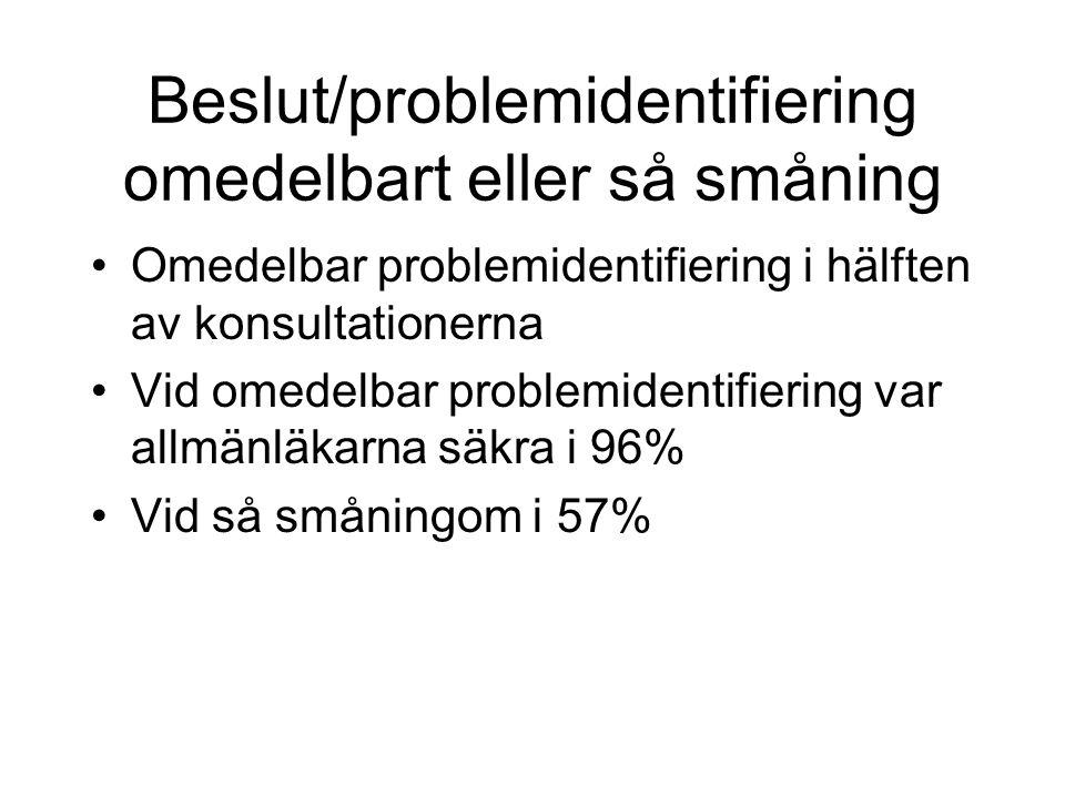 Beslut/problemidentifiering omedelbart eller så småning