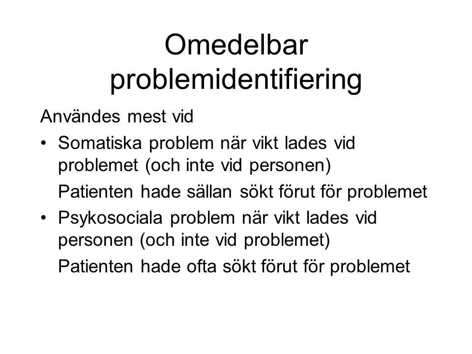 Omedelbar problemidentifiering