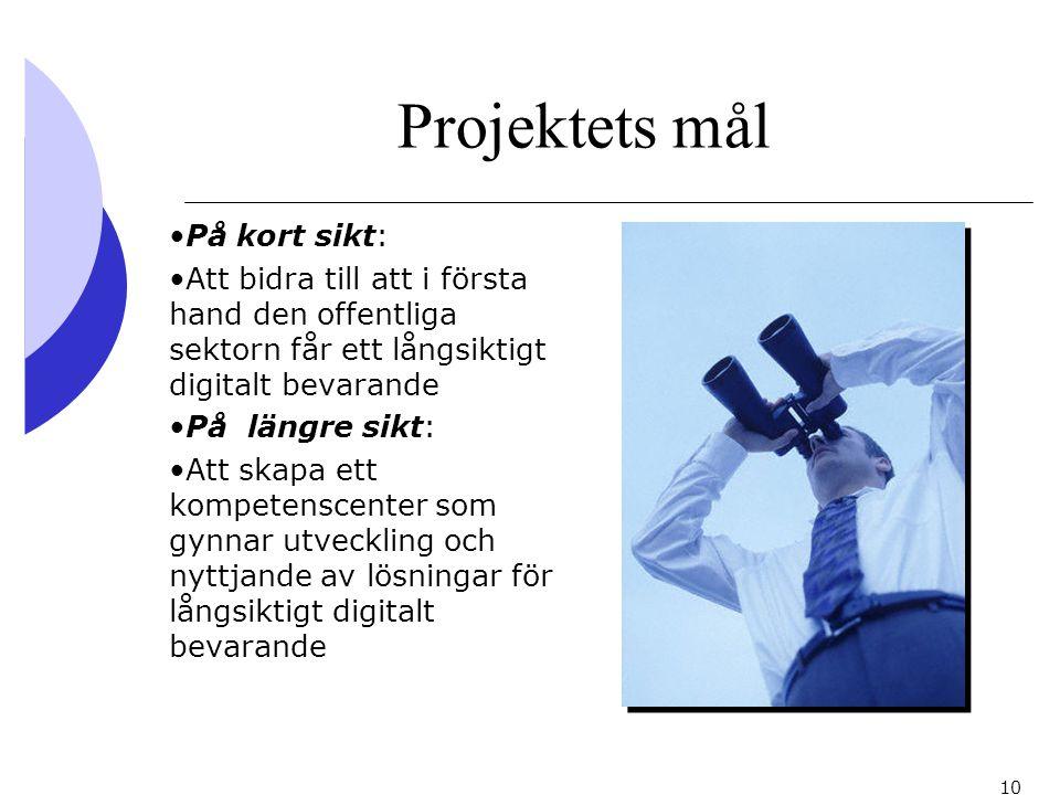 Projektets mål På kort sikt: