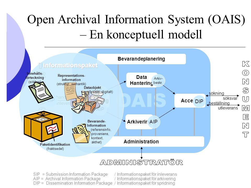 Open Archival Information System (OAIS) – En konceptuell modell
