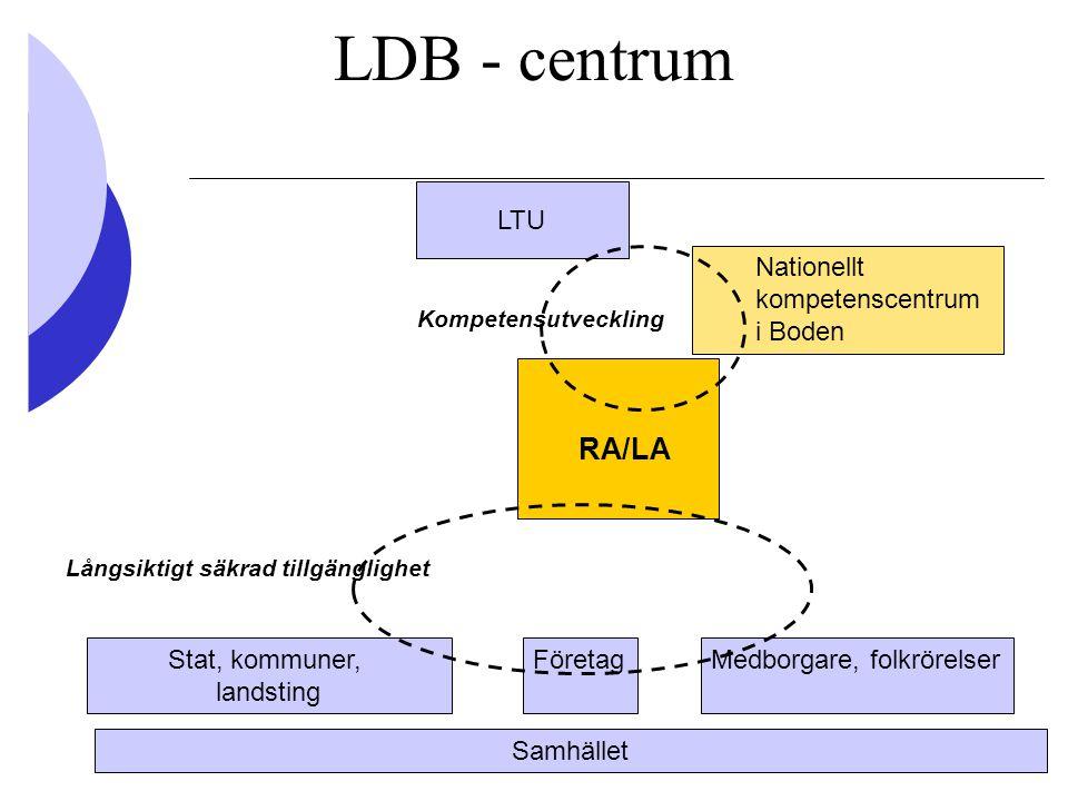 Stat, kommuner, landsting