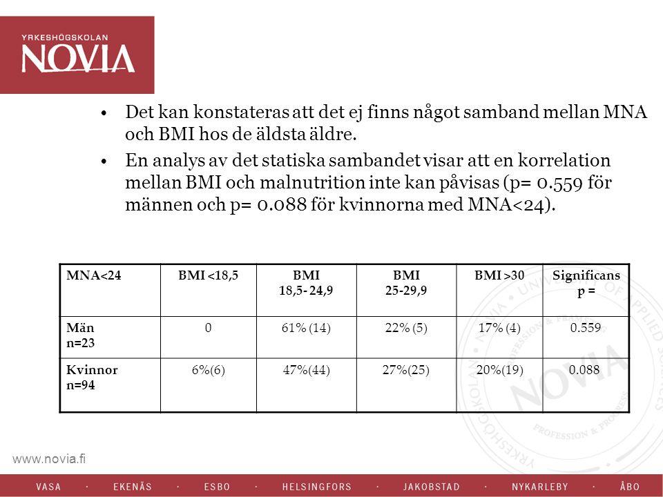 Det kan konstateras att det ej finns något samband mellan MNA och BMI hos de äldsta äldre.