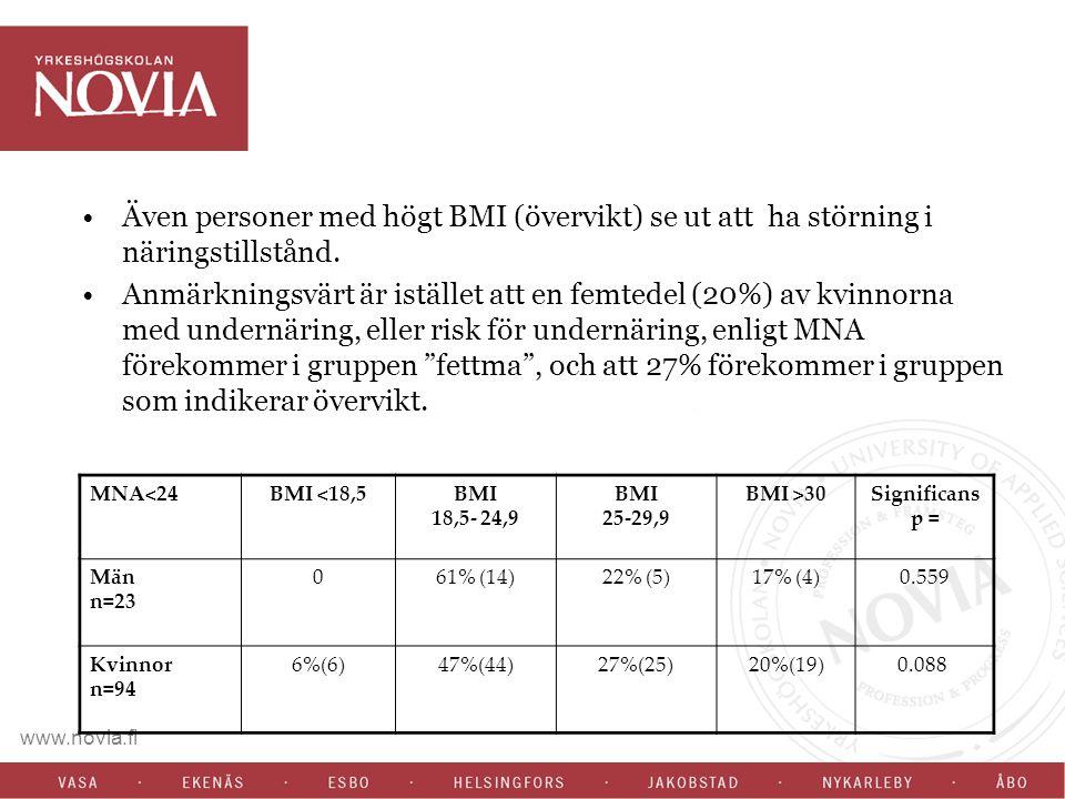 Även personer med högt BMI (övervikt) se ut att ha störning i näringstillstånd.