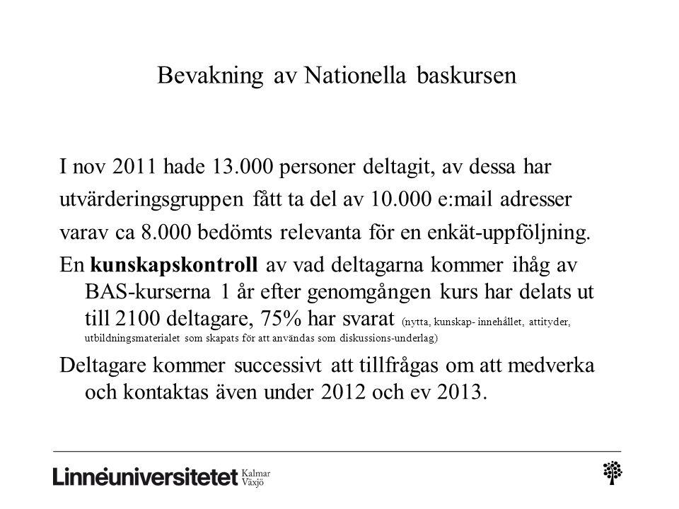 Bevakning av Nationella baskursen