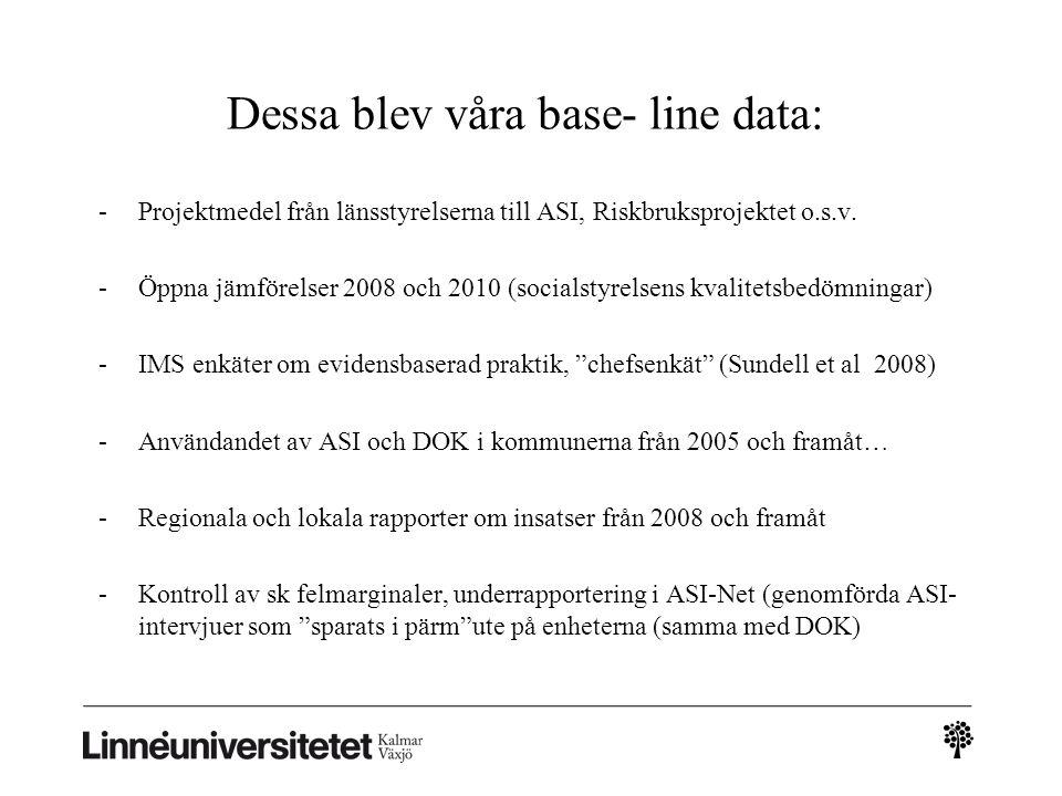 Dessa blev våra base- line data: