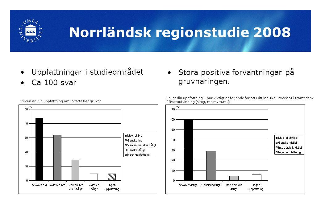 Norrländsk regionstudie 2008