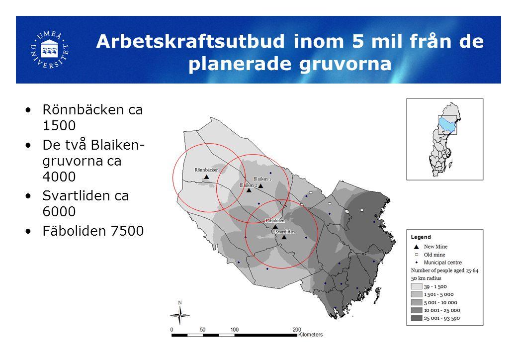Arbetskraftsutbud inom 5 mil från de planerade gruvorna