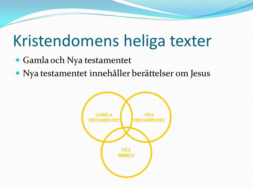 Kristendomens heliga texter