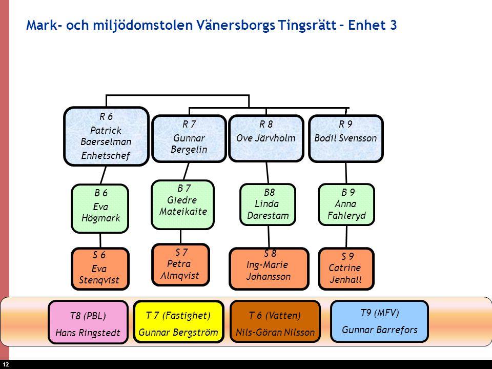 Mark- och miljödomstolen Vänersborgs Tingsrätt – Enhet 3
