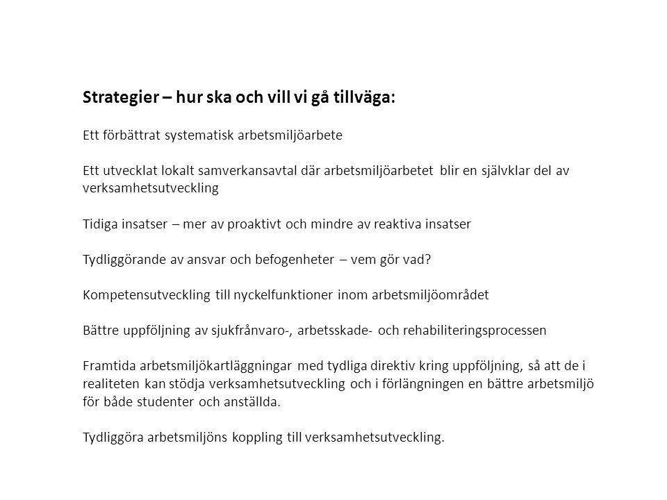 Strategier – hur ska och vill vi gå tillväga: