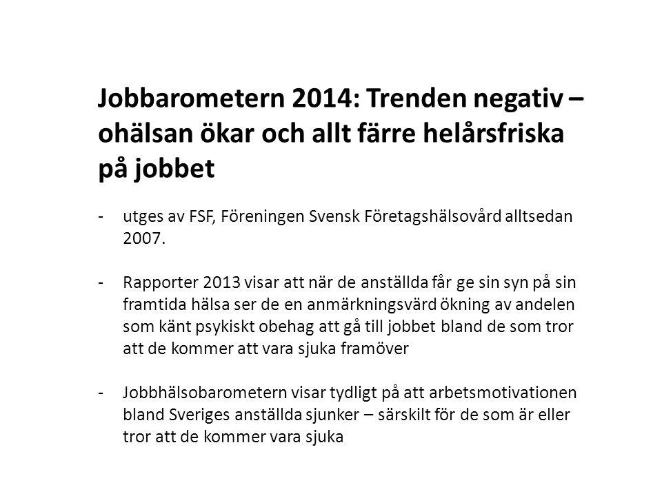 Jobbarometern 2014: Trenden negativ – ohälsan ökar och allt färre helårsfriska på jobbet