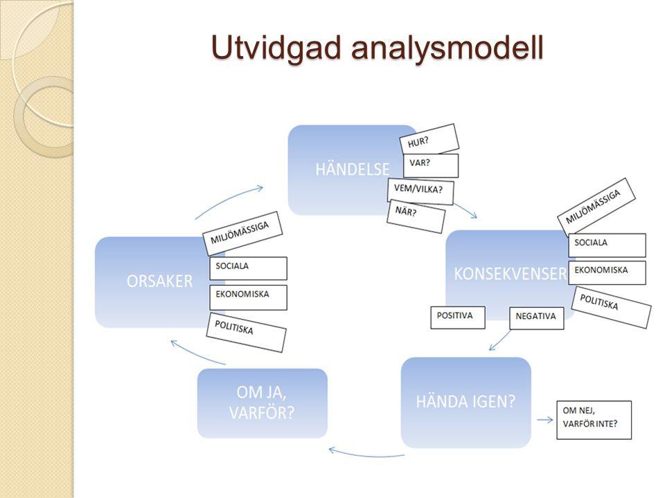 Utvidgad analysmodell