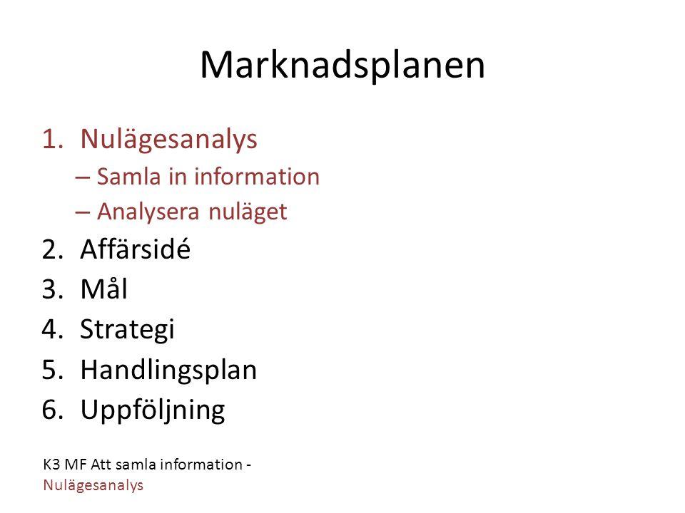 Marknadsplanen Nulägesanalys Affärsidé Mål Strategi Handlingsplan