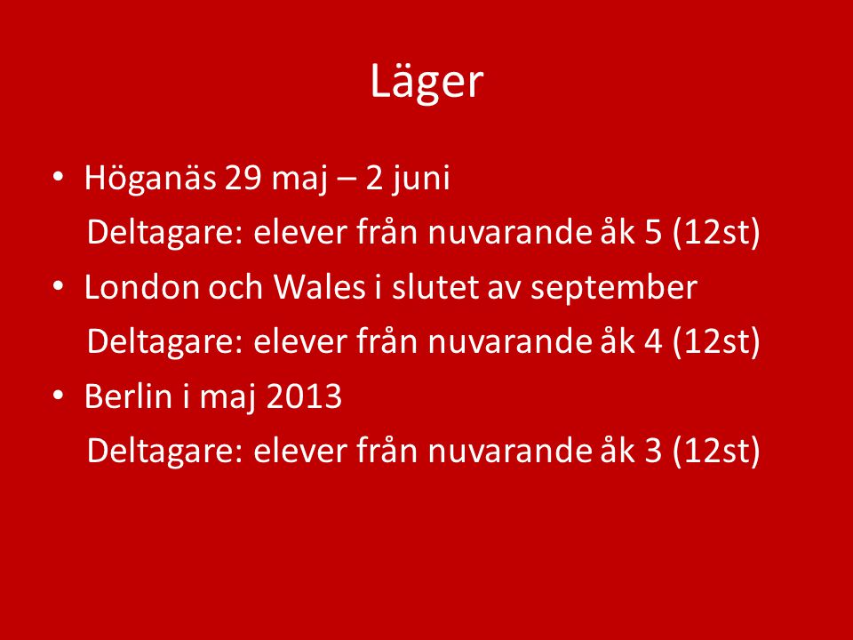 Läger Höganäs 29 maj – 2 juni