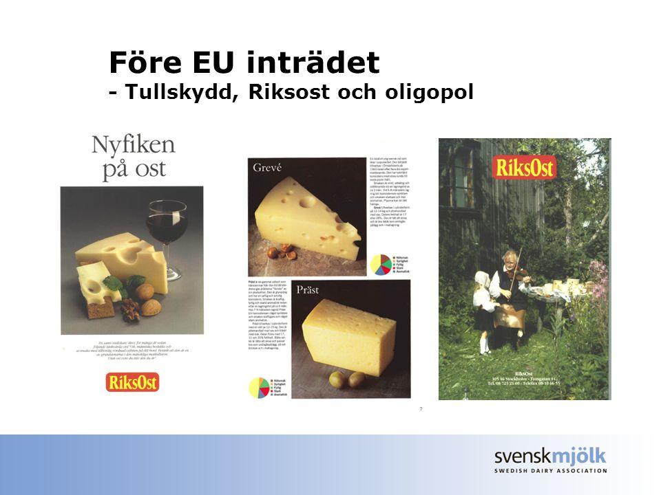 Före EU inträdet - Tullskydd, Riksost och oligopol