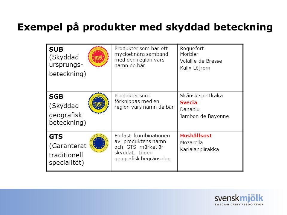 Exempel på produkter med skyddad beteckning