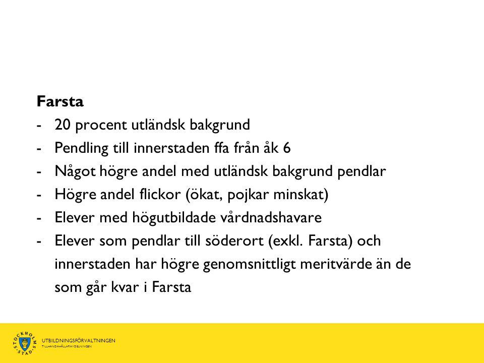 Farsta 20 procent utländsk bakgrund. Pendling till innerstaden ffa från åk 6. Något högre andel med utländsk bakgrund pendlar.