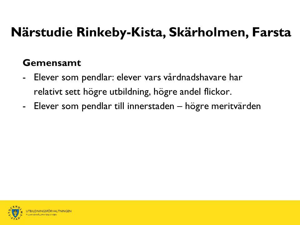 Närstudie Rinkeby-Kista, Skärholmen, Farsta