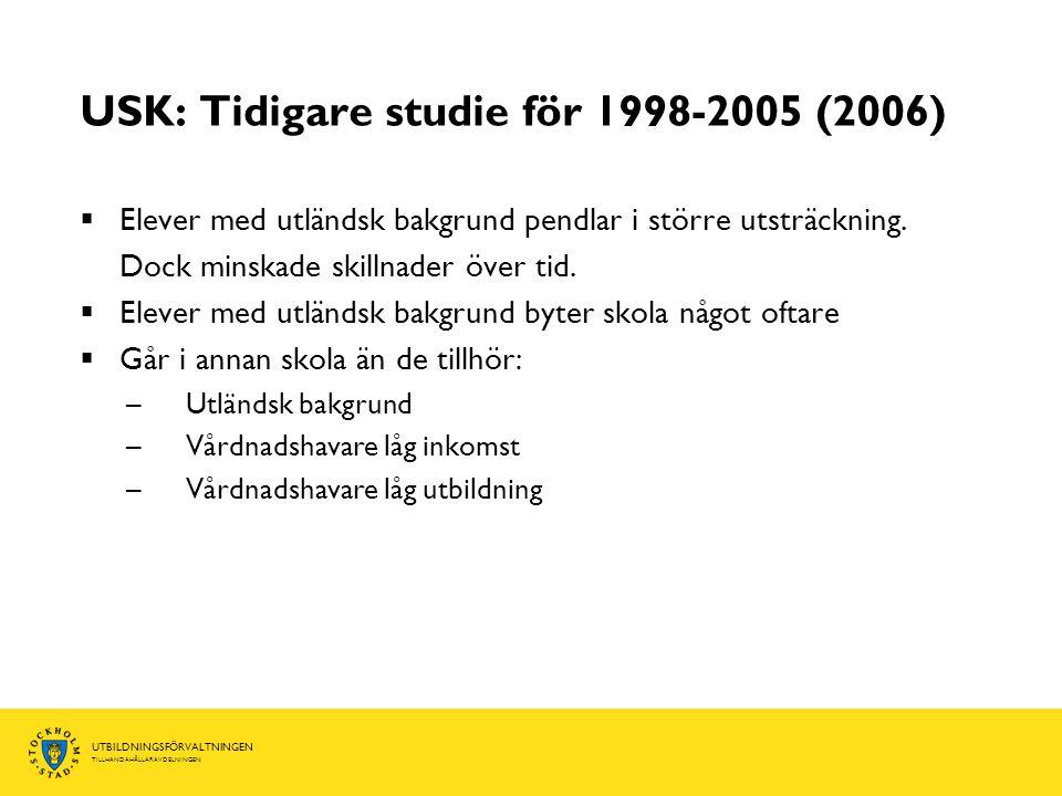USK: Tidigare studie för 1998-2005 (2006)