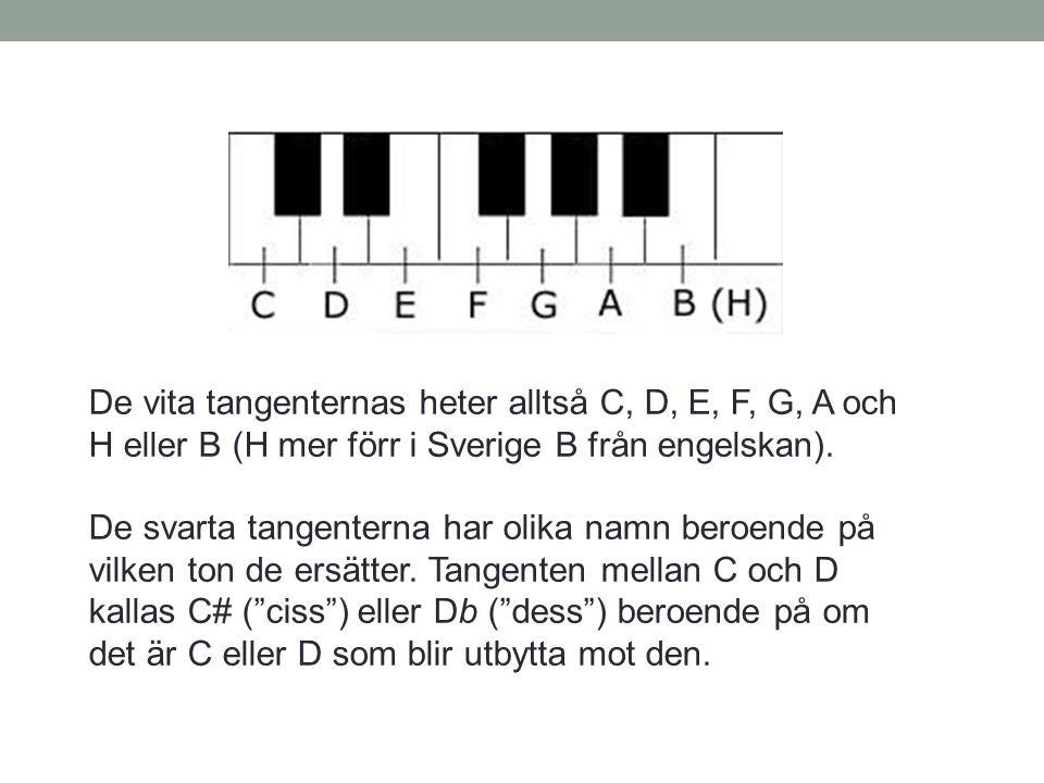 De vita tangenternas heter alltså C, D, E, F, G, A och H eller B (H mer förr i Sverige B från engelskan).