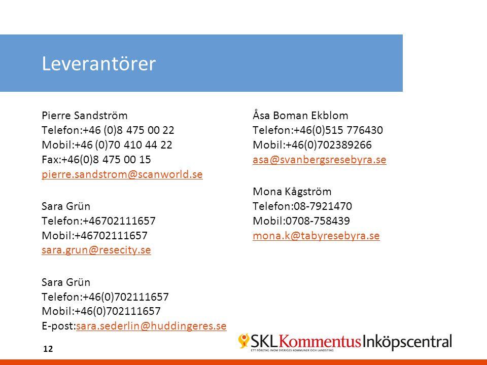 Leverantörer Pierre Sandström Telefon:+46 (0)8 475 00 22 Mobil:+46 (0)70 410 44 22 Fax:+46(0)8 475 00 15 pierre.sandstrom@scanworld.se.
