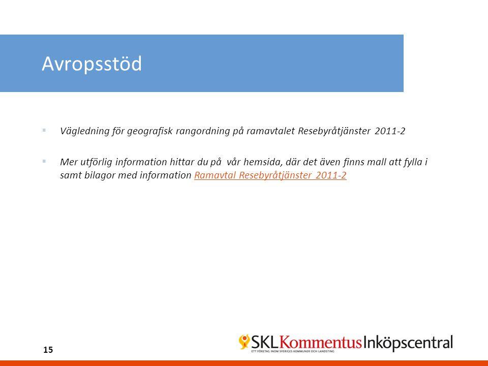 Avropsstöd Vägledning för geografisk rangordning på ramavtalet Resebyråtjänster 2011-2.