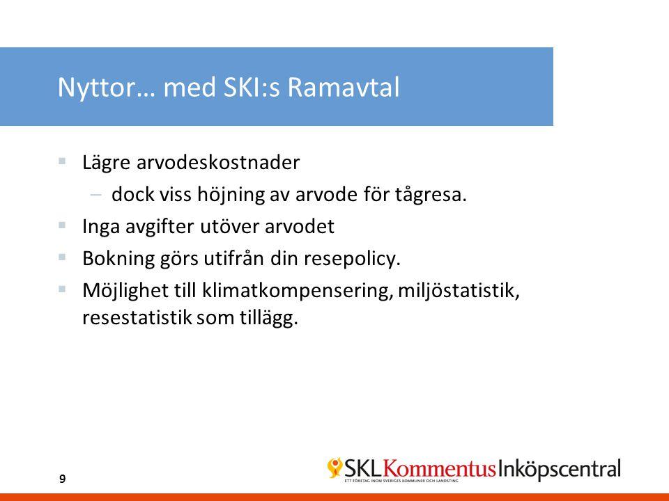 Nyttor… med SKI:s Ramavtal