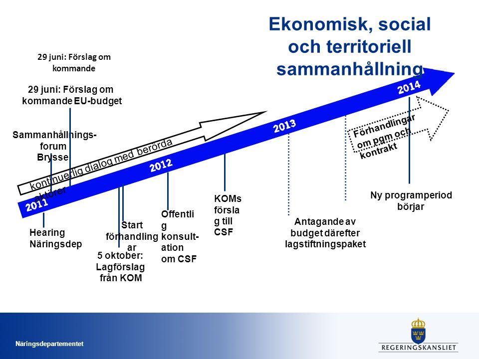 Ekonomisk, social och territoriell sammanhållning