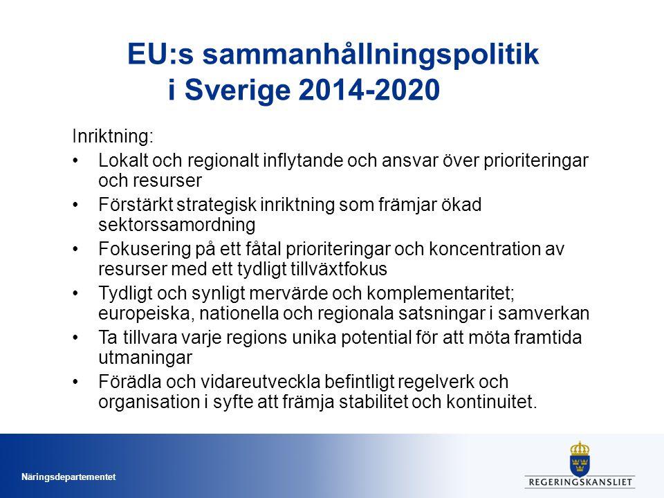 EU:s sammanhållningspolitik i Sverige 2014-2020