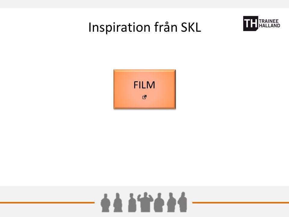 Inspiration från SKL FILM I mån av tid