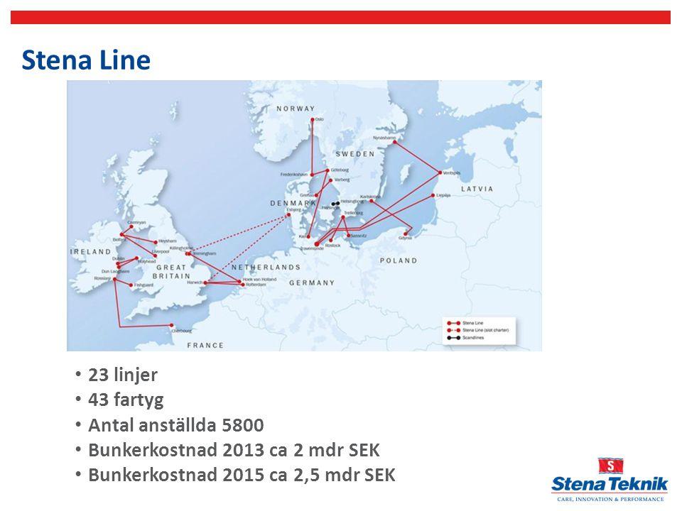 Stena Line 23 linjer 43 fartyg Antal anställda 5800