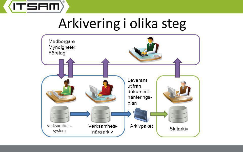 Arkivering i olika steg