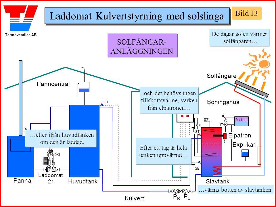 Laddomat Kulvertstyrning med solslinga