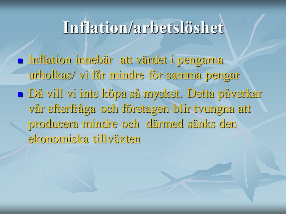 Inflation/arbetslöshet