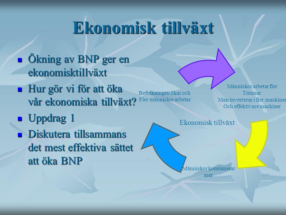 Ekonomisk tillväxt Ökning av BNP ger en ekonomisktillväxt