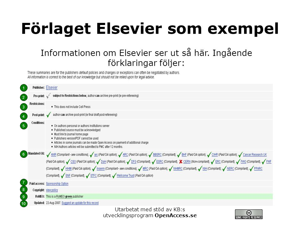 Förlaget Elsevier som exempel