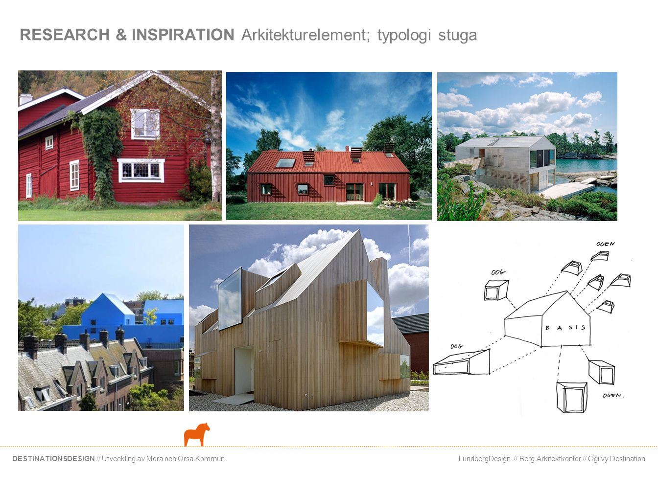 RESEARCH & INSPIRATION Arkitekturelement; typologi stuga