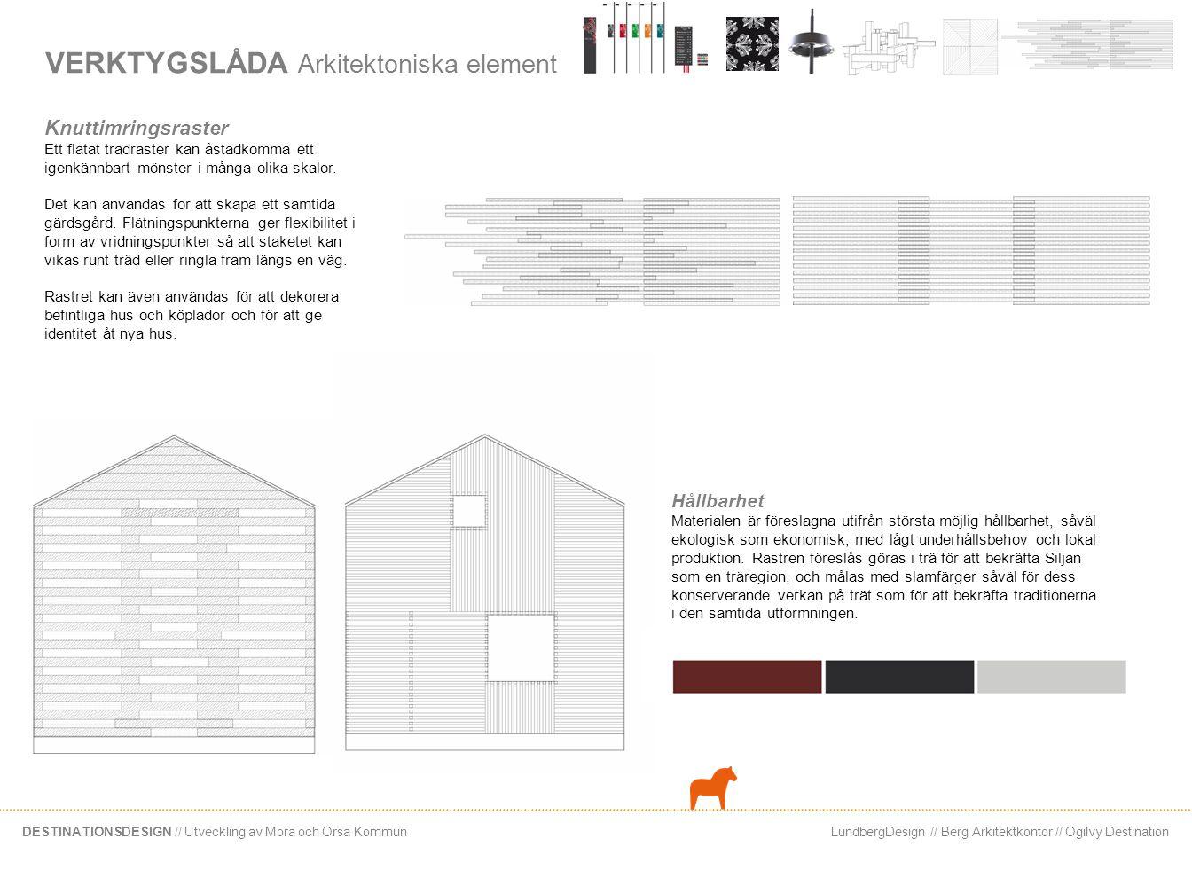 VERKTYGSLÅDA Arkitektoniska element