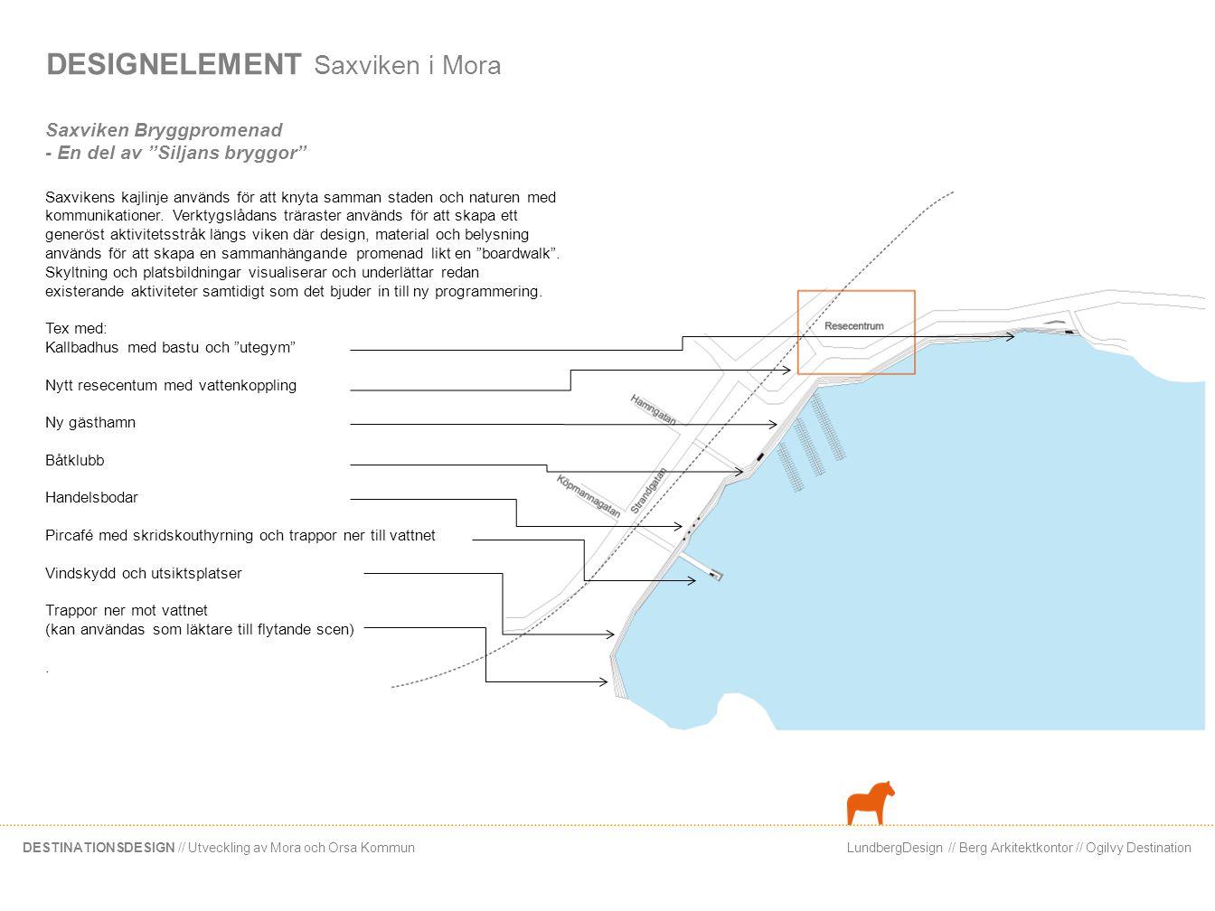 DESIGNELEMENT Saxviken i Mora